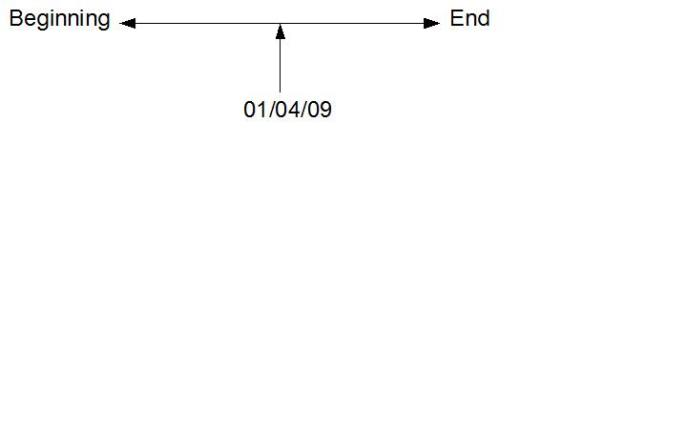 linear-time-1