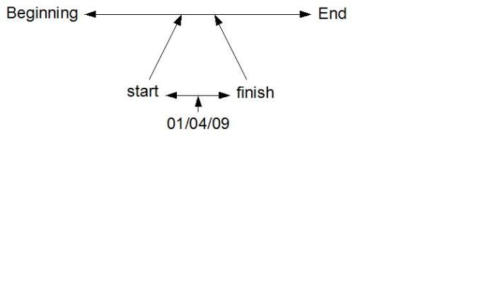 linear-time-2